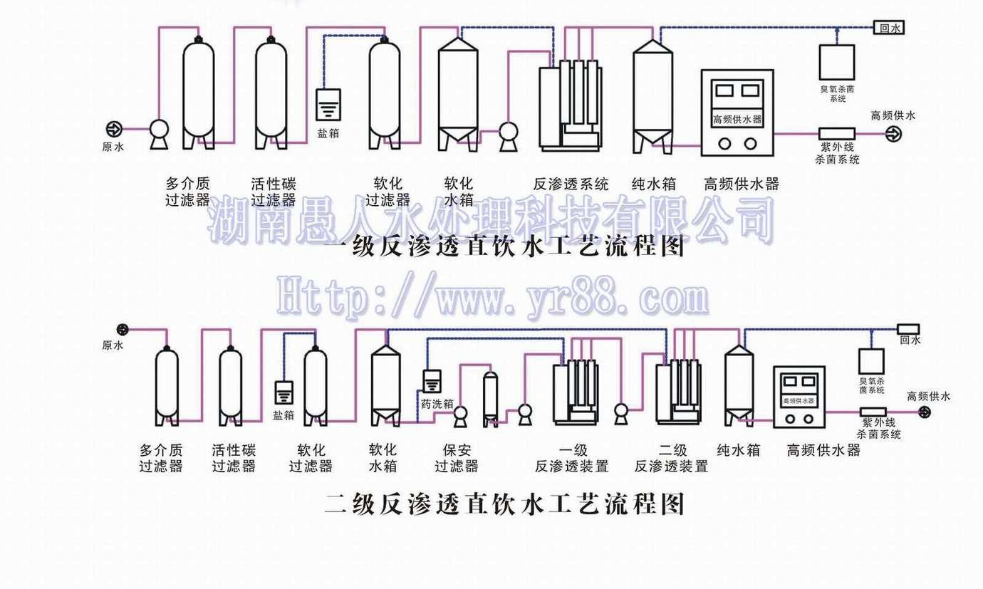 超滤设备电路图