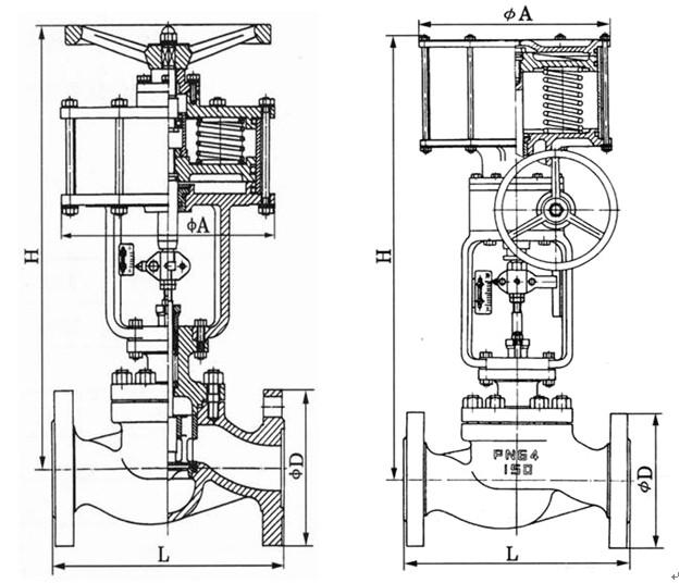 按阀芯结构形式可分为单导向平板式和单导向平衡式.