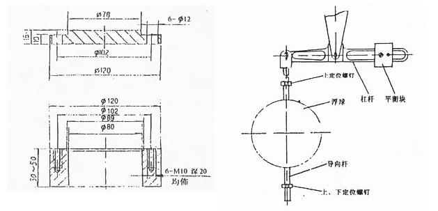 UQK型浮球液位控制器采用非标准凸面法兰与被控容量相连接。用户在安装时应根据图示凸面法兰尺寸配置相应的凸缘B。  UQK-01和UQK-02型为水平方向安装方式,而UQK-03型则为垂直方向安装方式。(参阅图五) 其中:法兰A为控制器外壳上的非标准凸面安装法兰,尺寸如图六所示。 凸面B为被控容器与法兰A的非标准连接件,用户根据图示尺寸相应配置。凸缘与被控容器连接时,应注意凸缘上6-M10方向。