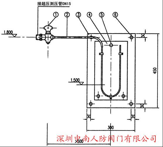 二,u型测压装置产品结构图
