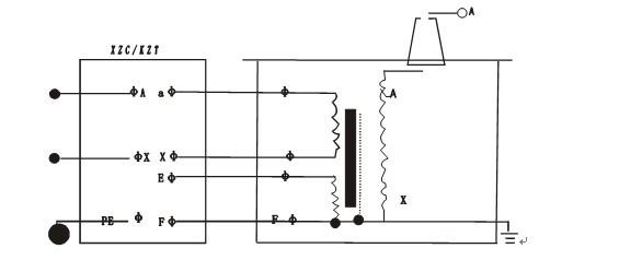 试验变压器-高压试验变压器