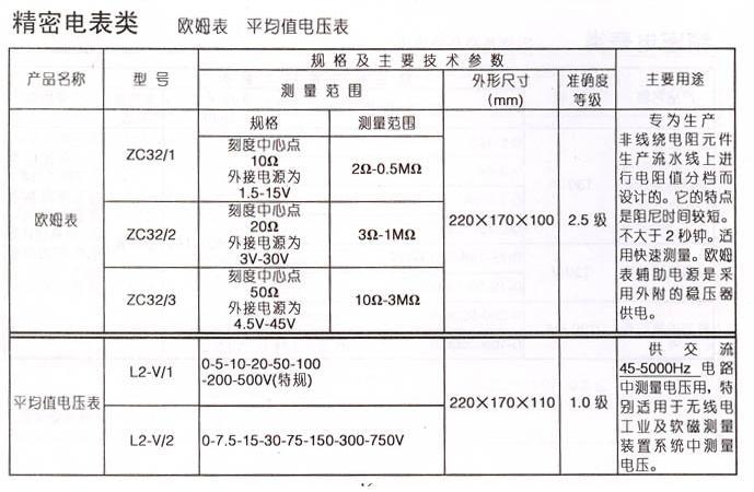 2-欧姆表/平均值电压表