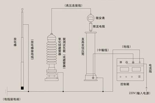 高压发生器价格,高压发生器原理
