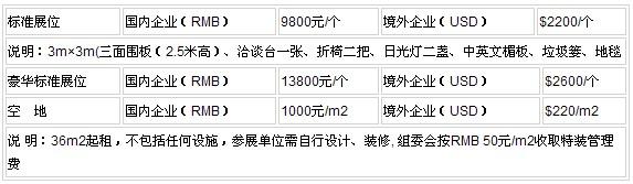 2015年前中国有220座飞机场