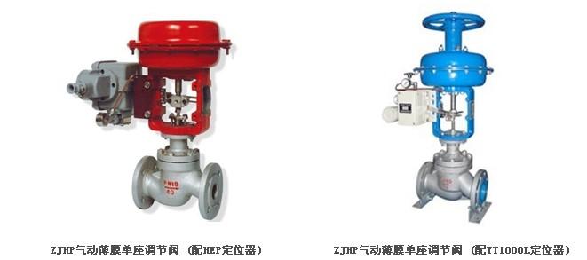 气动薄膜单座调节阀操作稳定,具有可靠的动作特性,微小的阀座泄漏、精确的流量特性、宽大的可调范围等特点。它必将以独特的优点在广泛应用中取得高质量的控制效果。本公司生产的ZJHP系列精小型气动薄膜单座调节阀,是由多弹簧气动薄膜执行机构和低流阻精小型单座调节阀阀体组成,气动单座调节阀具有结构紧凑、重量轻、动作灵敏、压降损失小、阀容量大、流量特性精确、维护方便等优点,可用于苛刻的工作条件。多弹簧执行机构高度低、重量轻、装备简便。气动单座调节阀配以阀门定位器,将电流信号转变成相对应的直线位移,自动地控制调节阀开度,